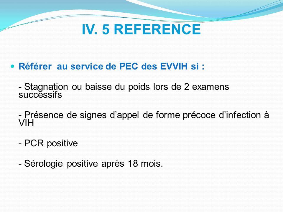 IV. 5 REFERENCE Référer au service de PEC des EVVIH si :