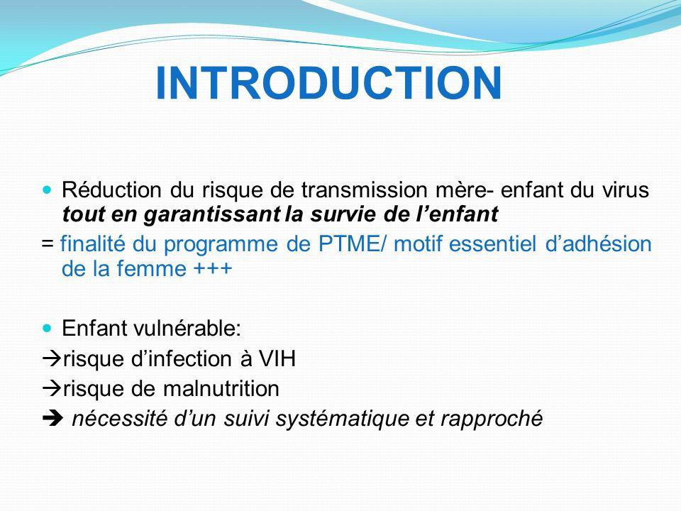 INTRODUCTION Réduction du risque de transmission mère- enfant du virus tout en garantissant la survie de l'enfant.
