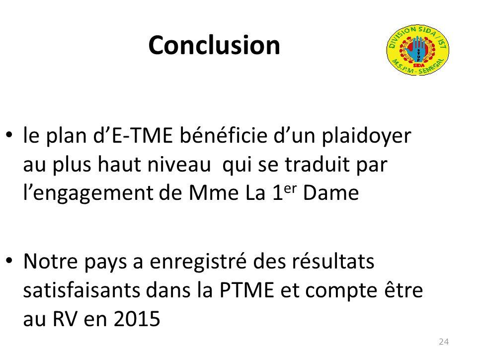 Conclusion le plan d'E-TME bénéficie d'un plaidoyer au plus haut niveau qui se traduit par l'engagement de Mme La 1er Dame.