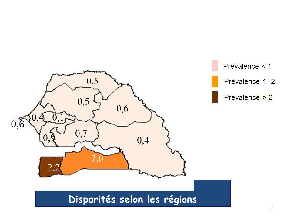 Disparités selon les régions