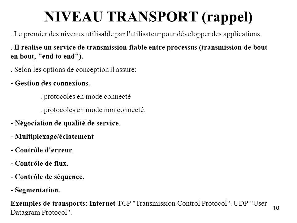 NIVEAU TRANSPORT (rappel)