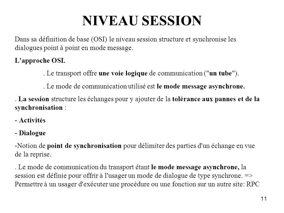 NIVEAU SESSION Dans sa définition de base (OSI) le niveau session structure et synchronise les dialogues point à point en mode message.
