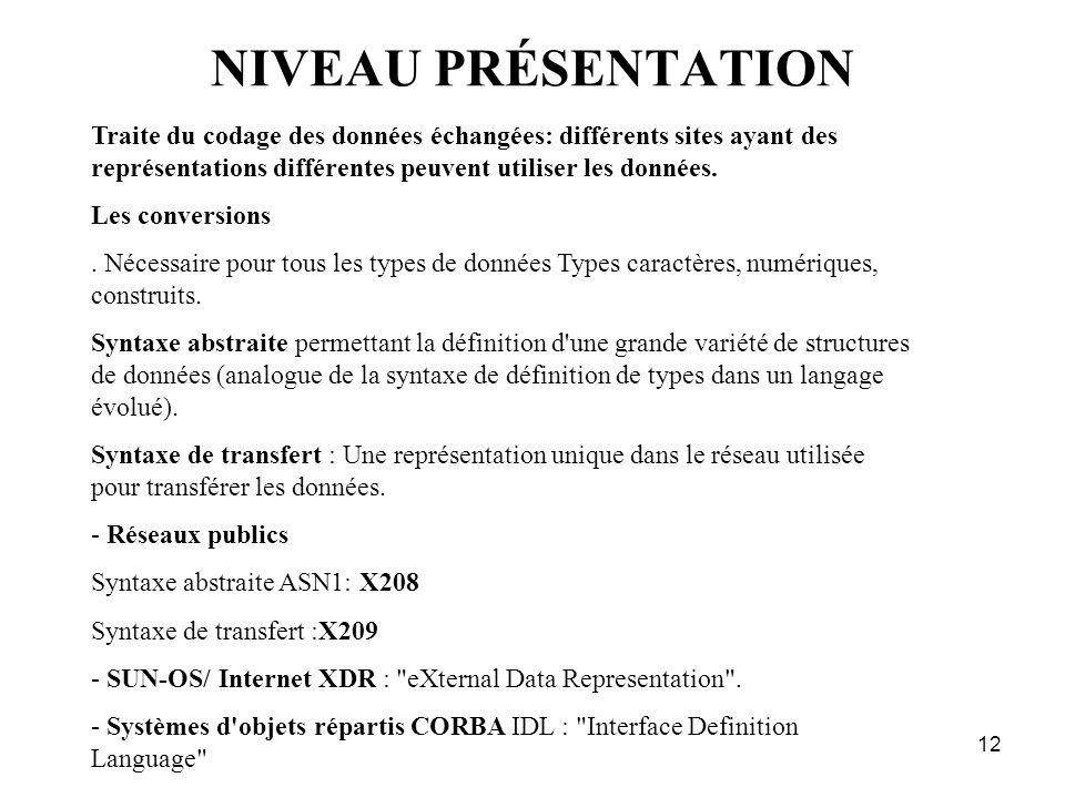 NIVEAU PRÉSENTATION Traite du codage des données échangées: différents sites ayant des représentations différentes peuvent utiliser les données.