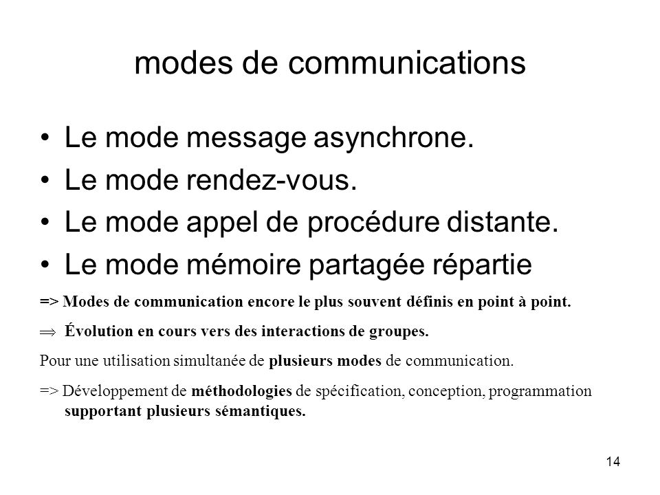 modes de communications