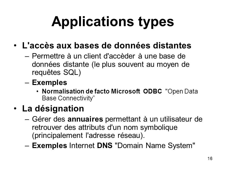 Applications types L accès aux bases de données distantes