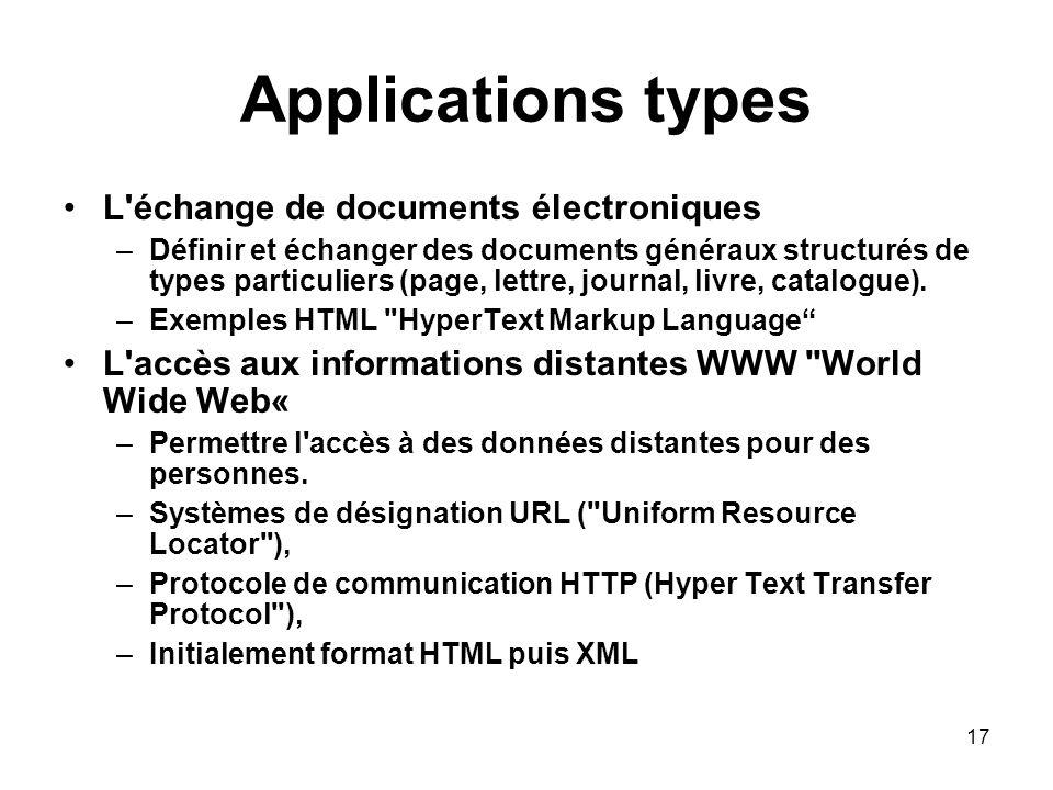 Applications types L échange de documents électroniques