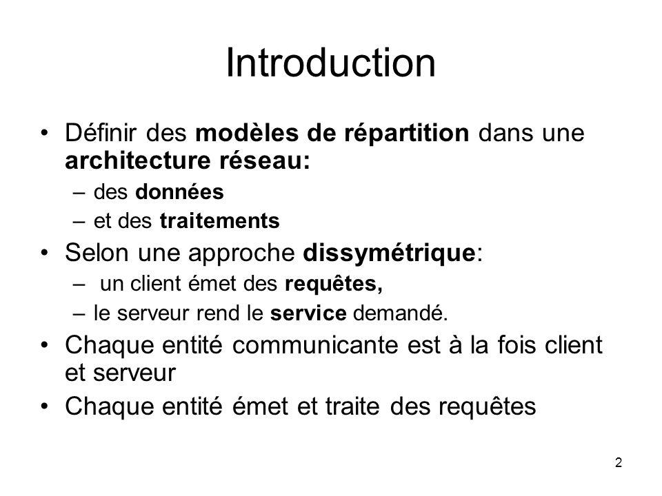 Introduction Définir des modèles de répartition dans une architecture réseau: des données. et des traitements.