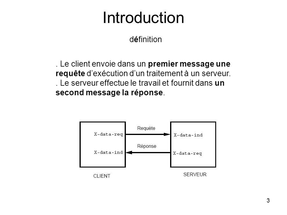 Introduction définition