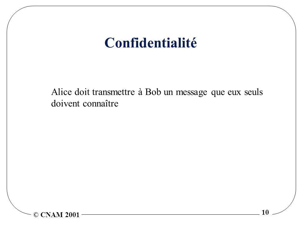 Confidentialité Alice doit transmettre à Bob un message que eux seuls