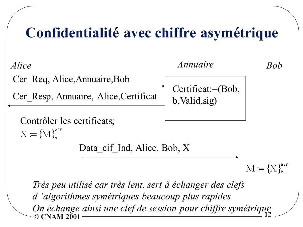 Confidentialité avec chiffre asymétrique