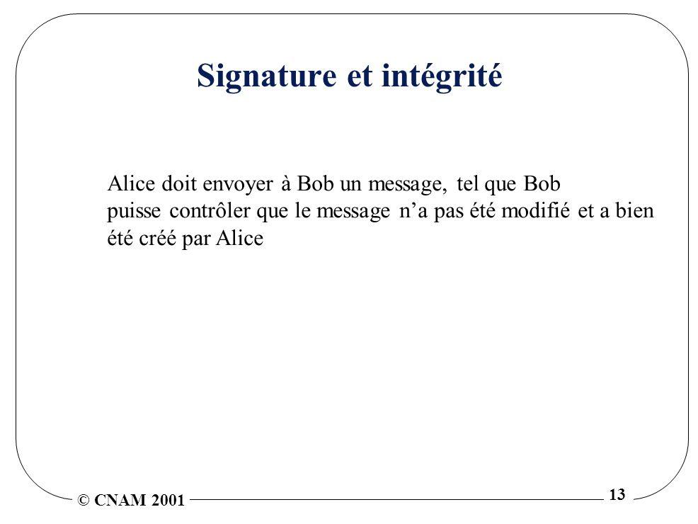 Signature et intégrité