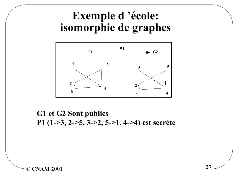 Exemple d 'école: isomorphie de graphes