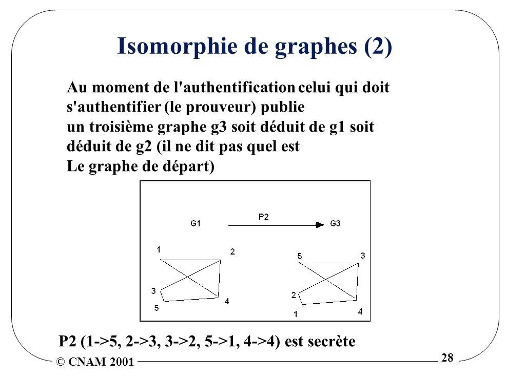 Isomorphie de graphes (2)