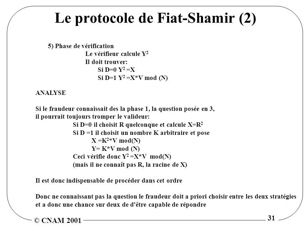Le protocole de Fiat-Shamir (2)