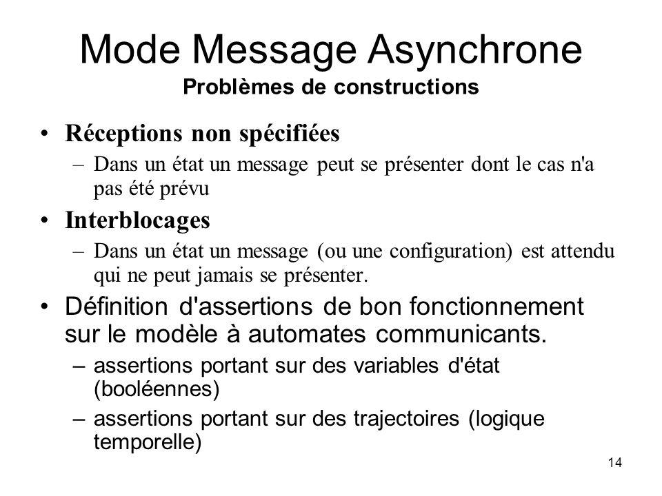 Mode Message Asynchrone Problèmes de constructions