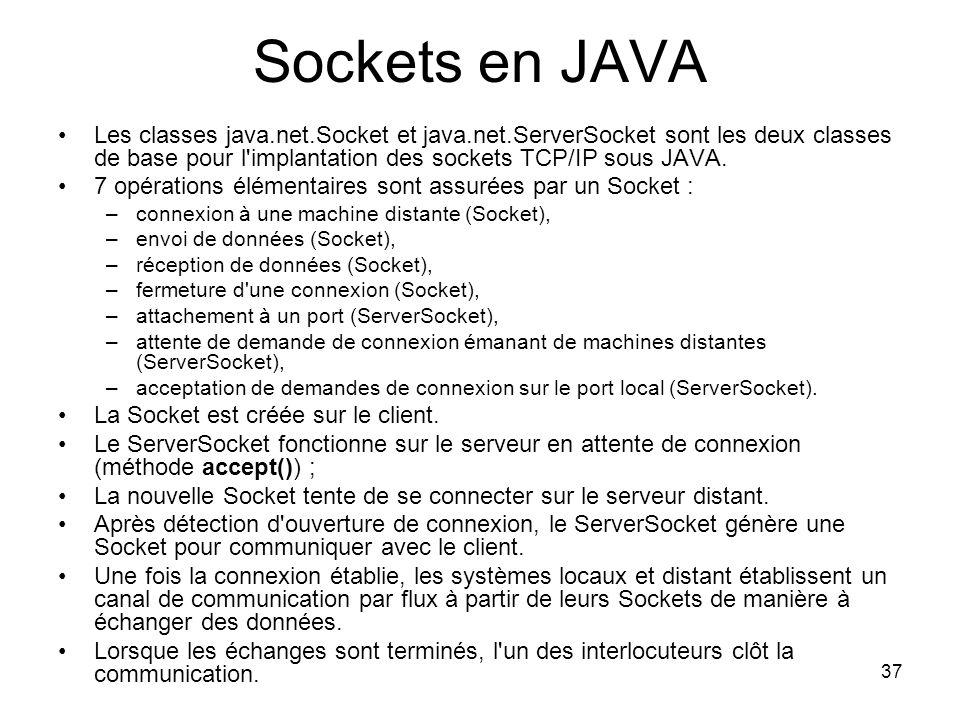 Sockets en JAVA Les classes java.net.Socket et java.net.ServerSocket sont les deux classes de base pour l implantation des sockets TCP/IP sous JAVA.