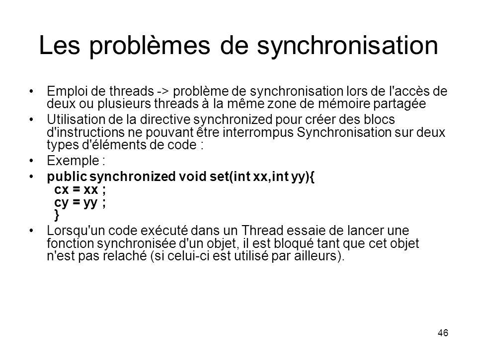 Les problèmes de synchronisation