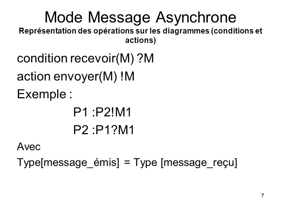 condition recevoir(M) M action envoyer(M) !M Exemple : P1 :P2!M1