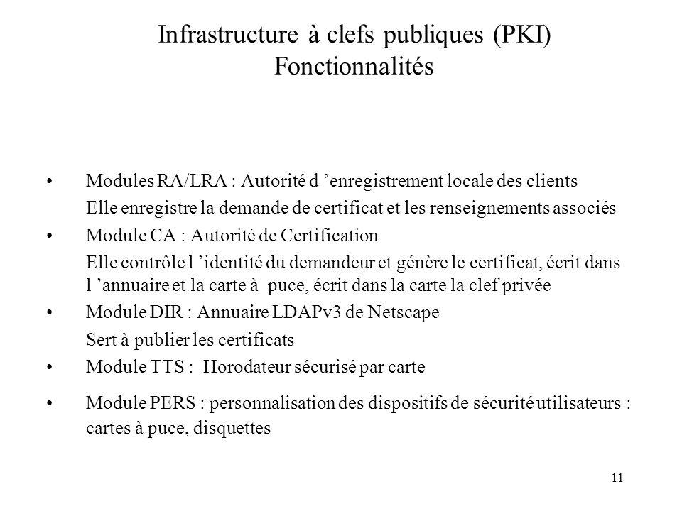 Infrastructure à clefs publiques (PKI) Fonctionnalités