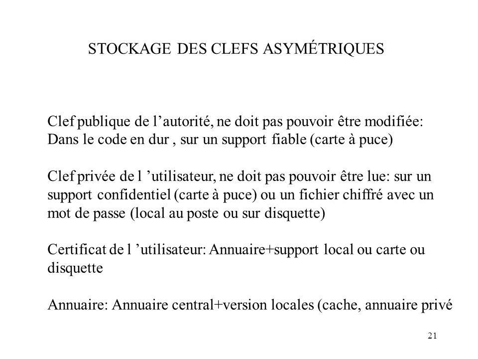 STOCKAGE DES CLEFS ASYMÉTRIQUES