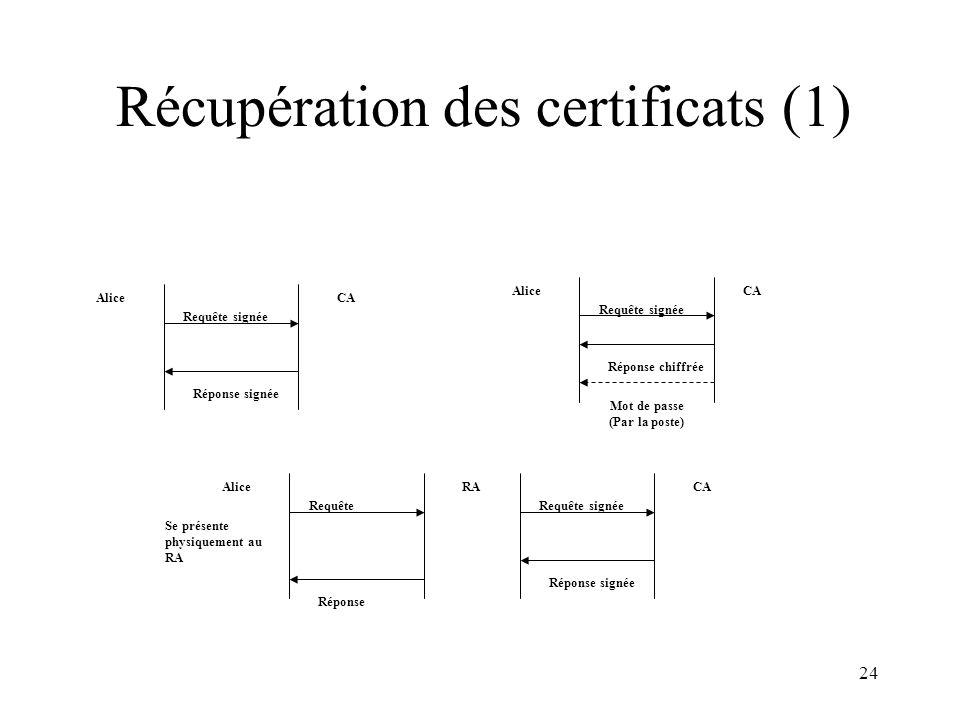 Récupération des certificats (1)