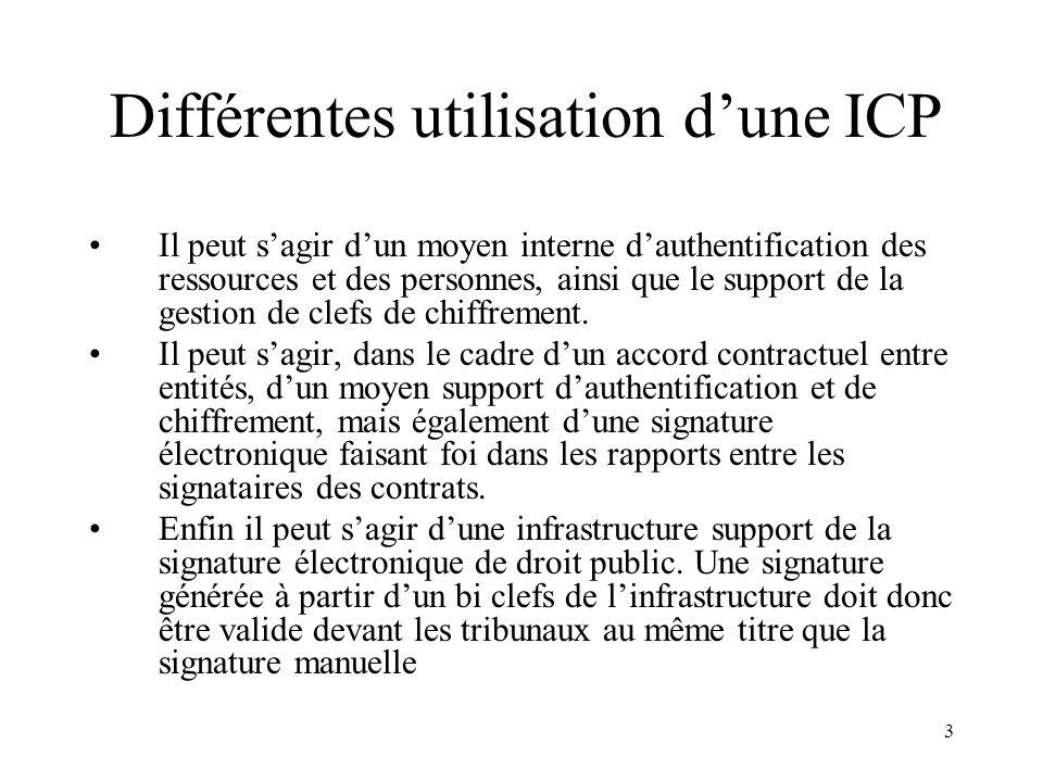 Différentes utilisation d'une ICP