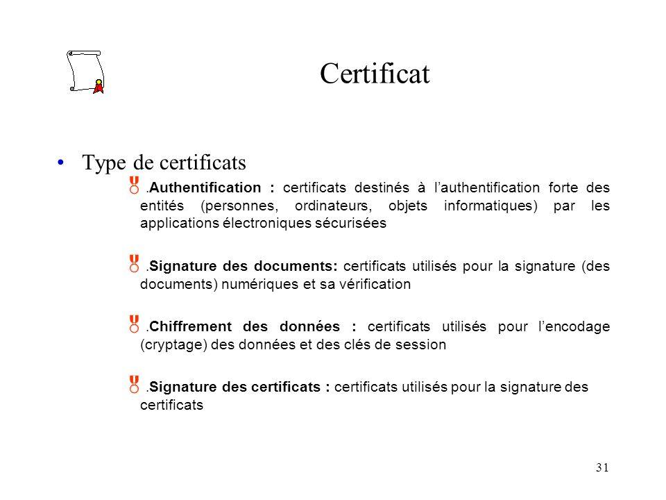 Certificat Type de certificats