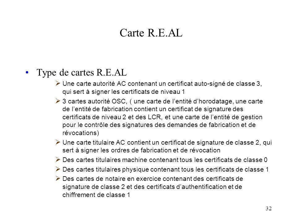 Carte R.E.AL Type de cartes R.E.AL