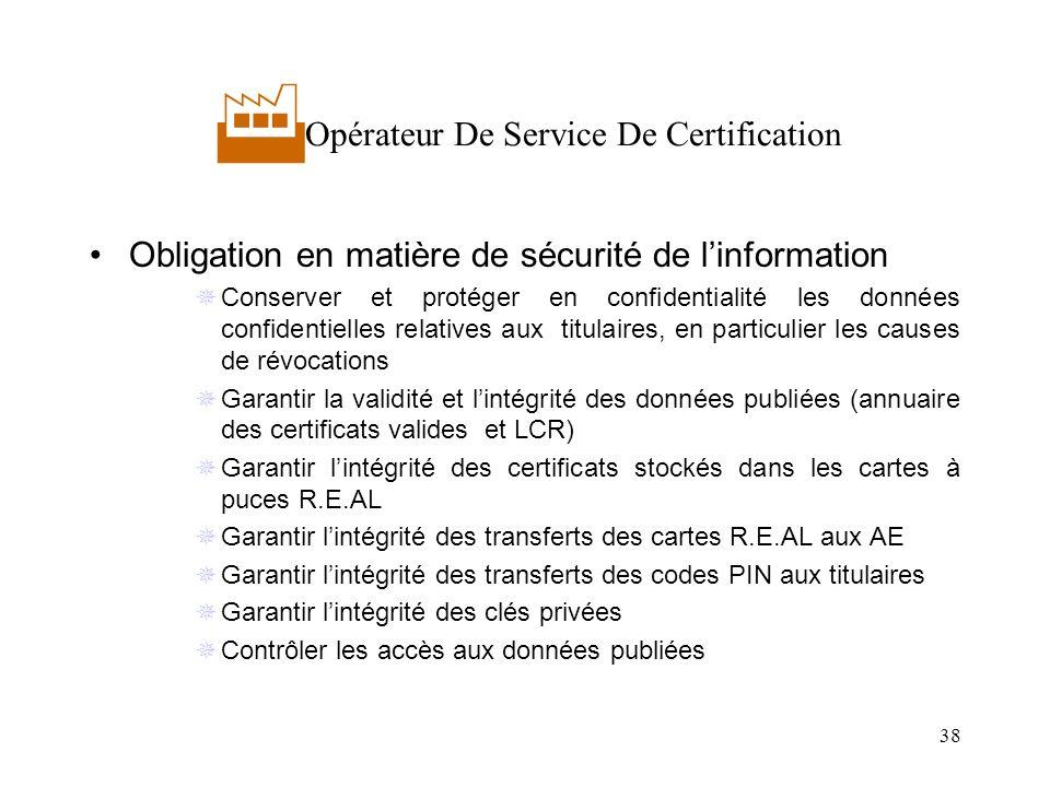 Opérateur De Service De Certification