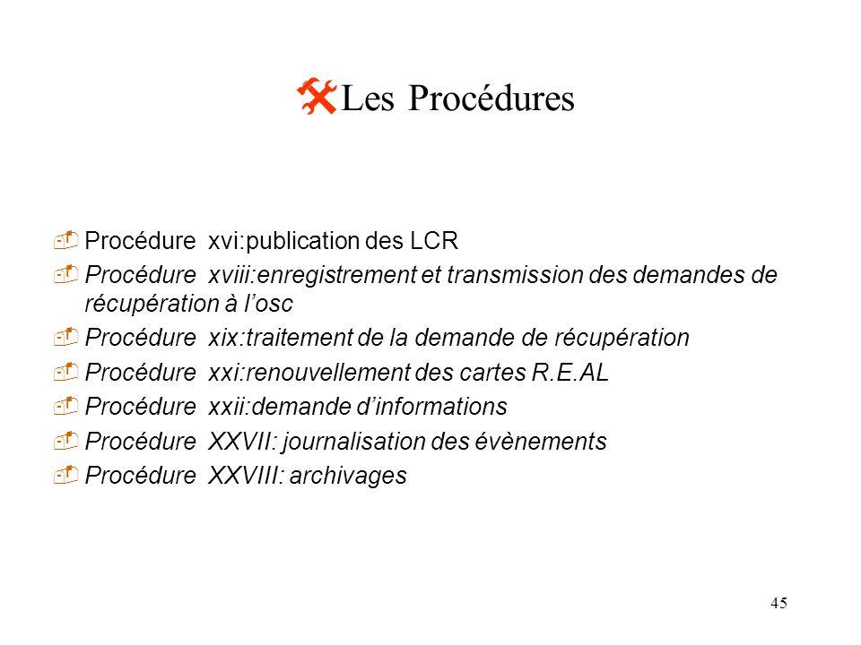 Les Procédures Procédure xvi:publication des LCR