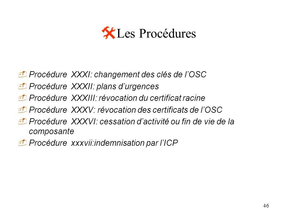Les Procédures Procédure XXXI: changement des clés de l'OSC