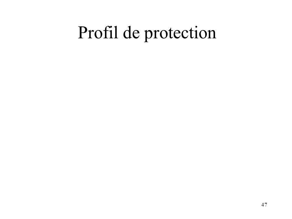 Profil de protection