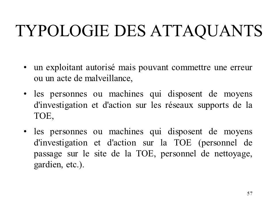 TYPOLOGIE DES ATTAQUANTS