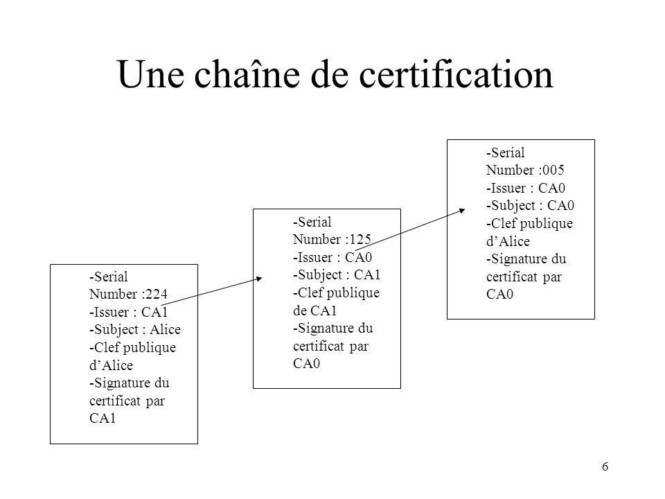 Une chaîne de certification