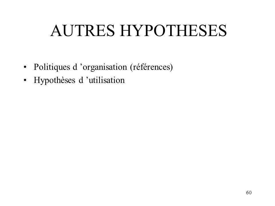 AUTRES HYPOTHESES Politiques d 'organisation (références)