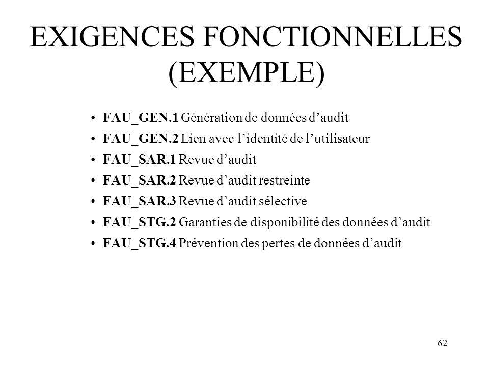 EXIGENCES FONCTIONNELLES (EXEMPLE)