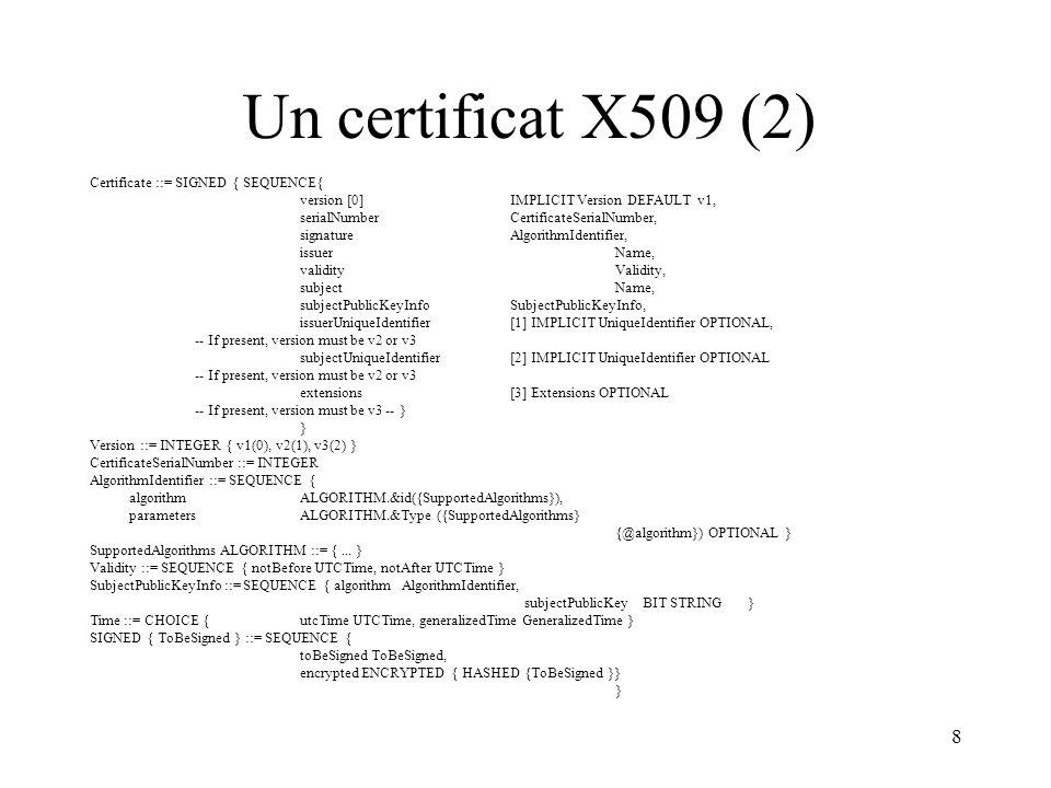 Un certificat X509 (2) Certificate ::= SIGNED { SEQUENCE{