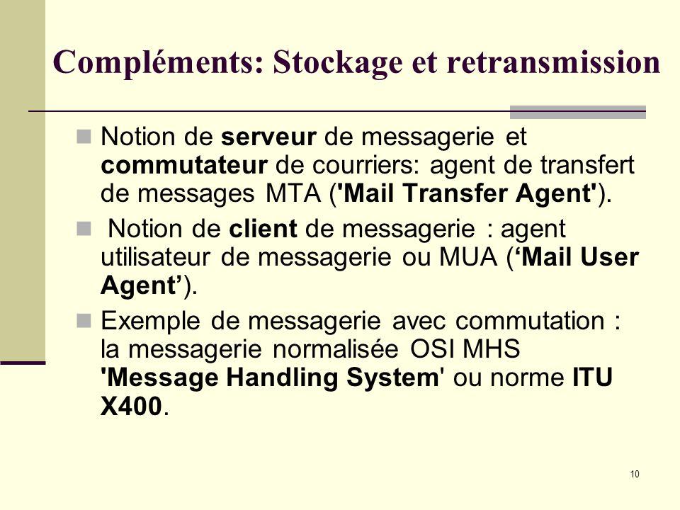 Compléments: Stockage et retransmission