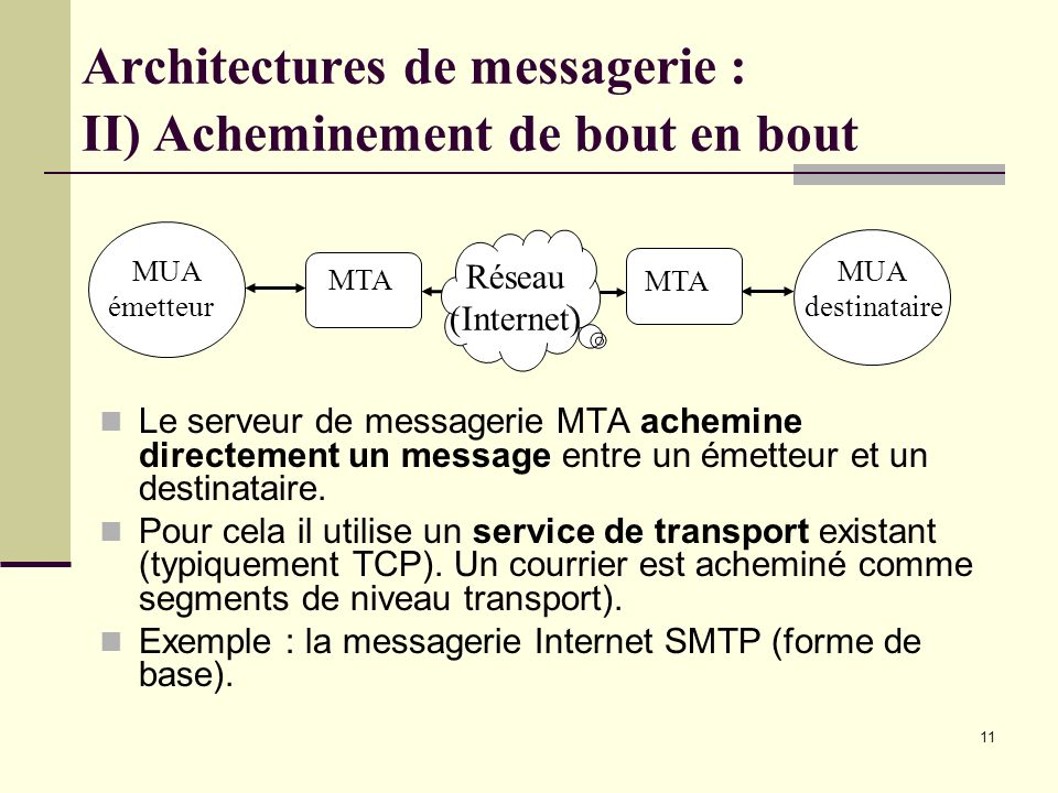 Architectures de messagerie : II) Acheminement de bout en bout
