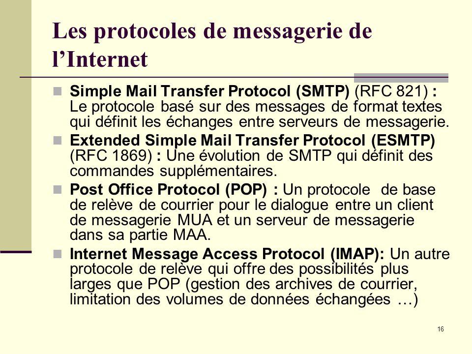 Les protocoles de messagerie de l'Internet