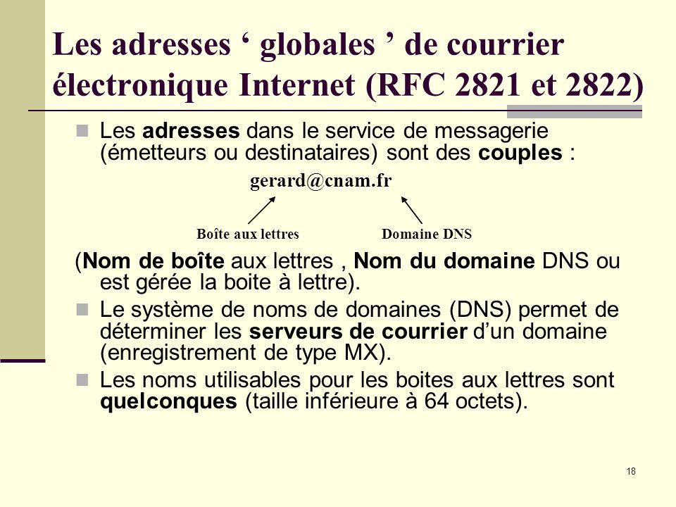 Les adresses ' globales ' de courrier électronique Internet (RFC 2821 et 2822)