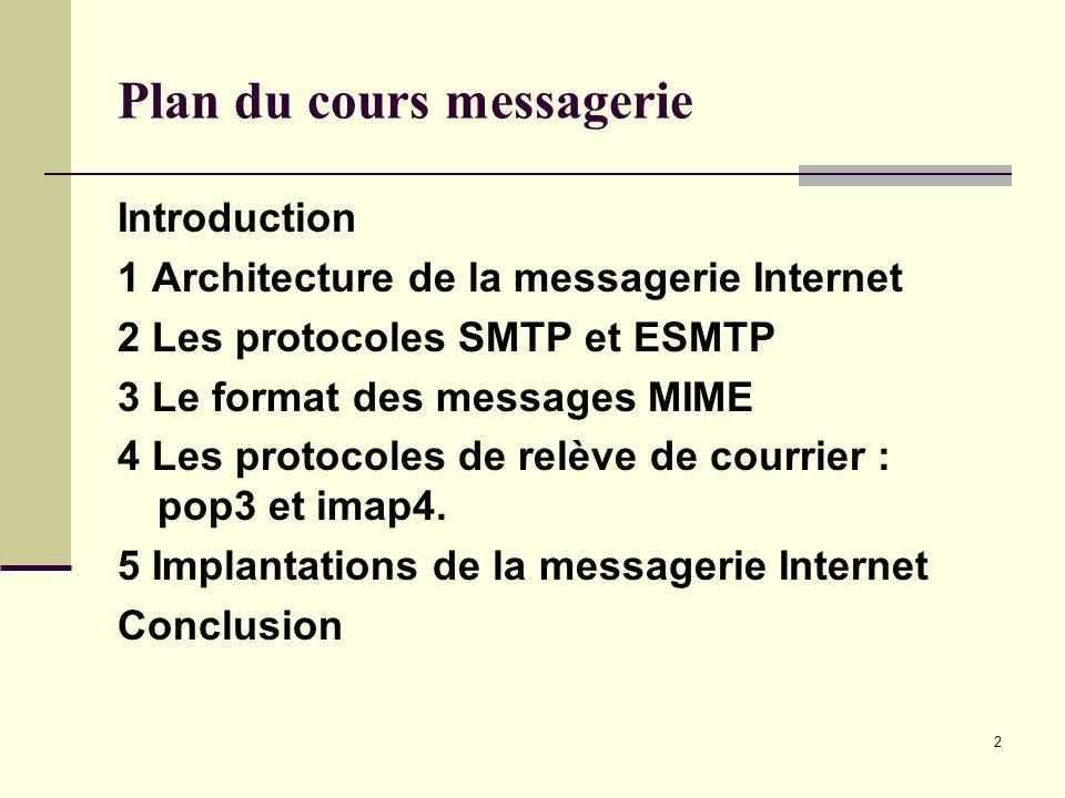 Plan du cours messagerie