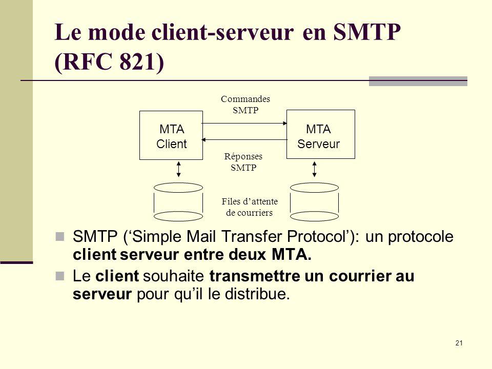 Le mode client-serveur en SMTP (RFC 821)