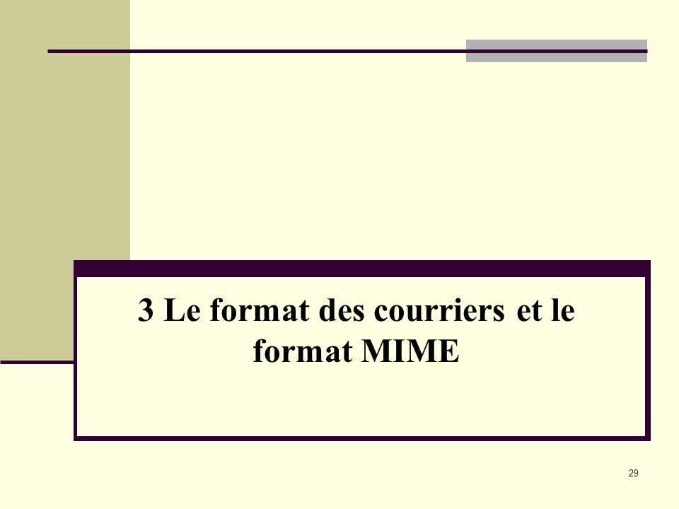 3 Le format des courriers et le format MIME