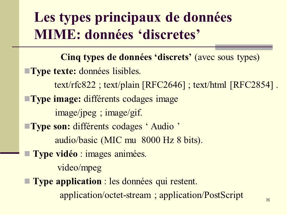 Les types principaux de données MIME: données 'discretes'