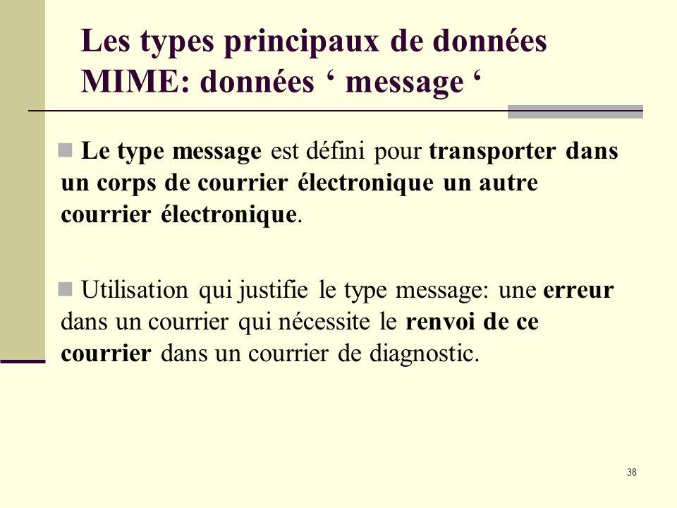 Les types principaux de données MIME: données ' message '