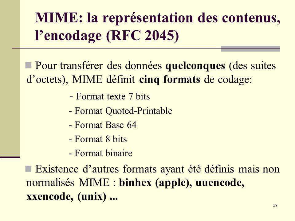 MIME: la représentation des contenus, l'encodage (RFC 2045)