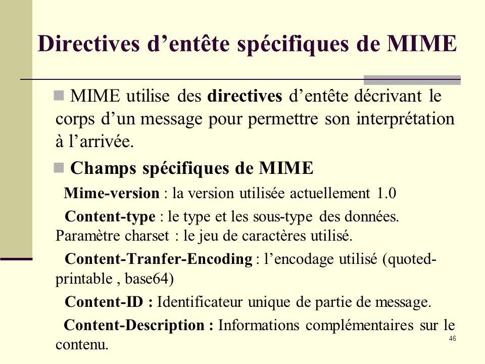 Directives d'entête spécifiques de MIME