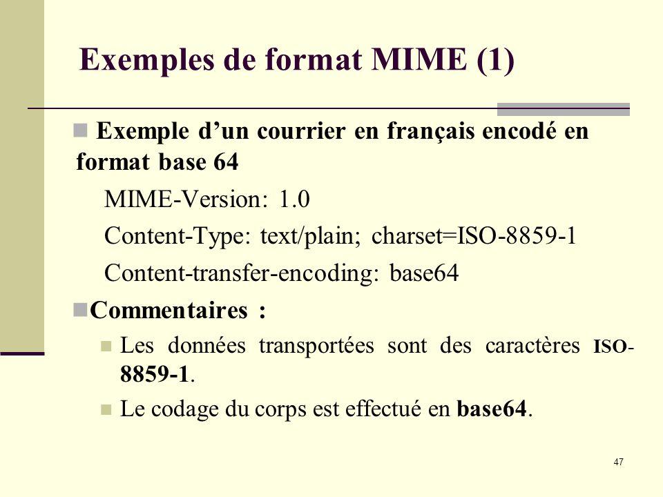 Exemples de format MIME (1)