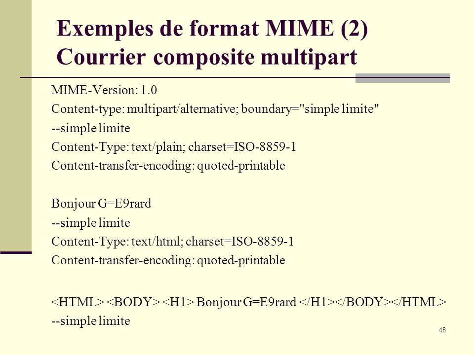 Exemples de format MIME (2) Courrier composite multipart